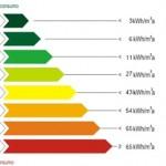 risparmio-energetico01